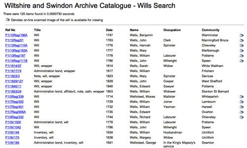 Wiltshire Wills