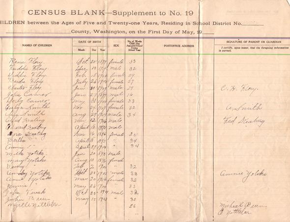 Arline School Census 1912 - Page 1