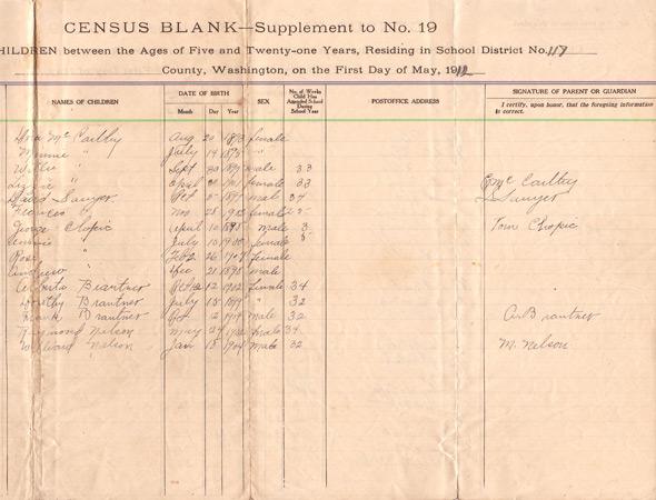 Arline School Census 1912 - Page 2