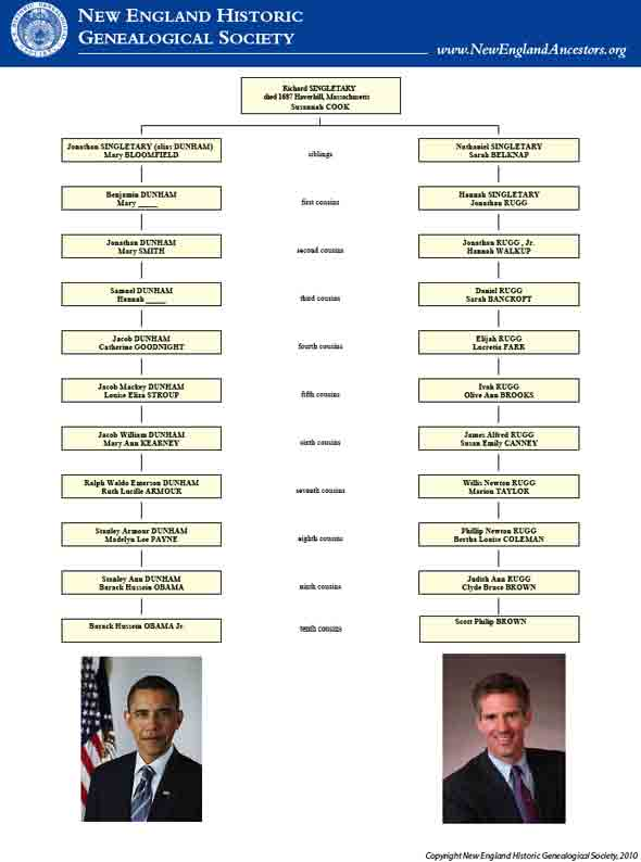 obama-brown-connections