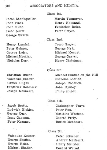 Pennsylvania Northampton County Militia List - Second Battalion - Second Company - May 14, 1778