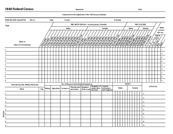 The 1840 Federal Census: A New Look – GenealogyBlog
