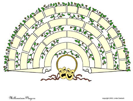 Charts Forms Genealogyblog