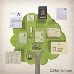 MyHeritage Document Tree