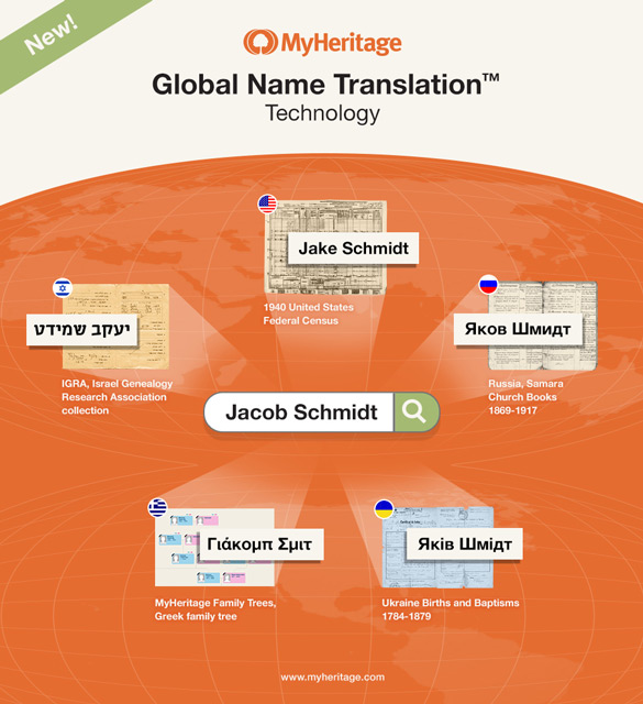 Global_Name_Translation_PR_image-585pw