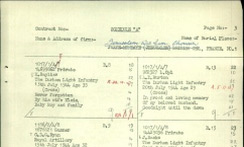 CWGC-Document-244pw