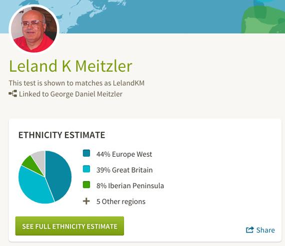 Ethnicity-Estimate-570pw