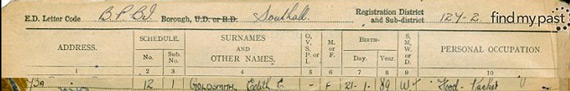 The Duchess of Cambridge's maternal great-grandma Eliza Chandler was a widow and 'food packer' in Middlesex according to her entry.