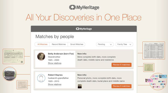 Myheritage genealogyblog please learn more about the discoveries page at the myheritage official blog post dealing with the new technology fandeluxe Choice Image
